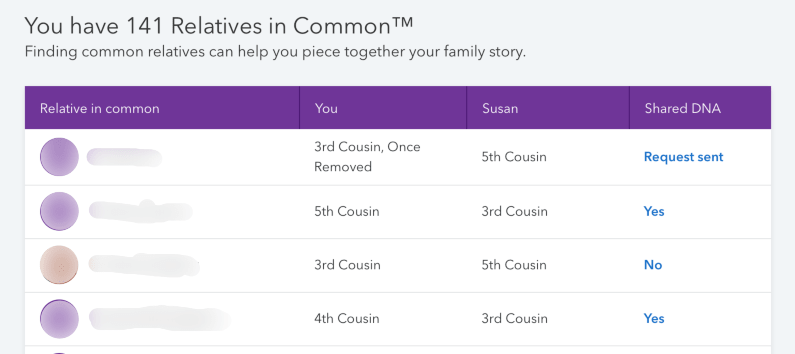 23andMe Relatives in common