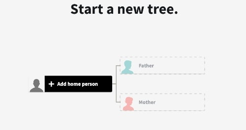 Starting a new family tree on Ancestry